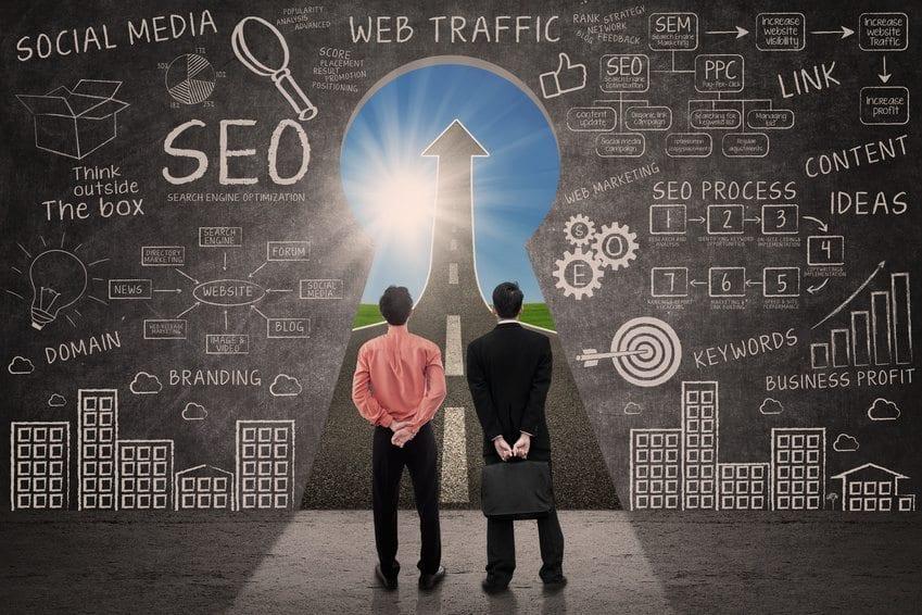Website Design, Internet Marketing, SEO & Social Media marketing