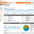 Figuring Out Google Analytics
