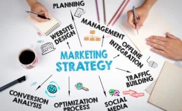 Internet-Marketing-Strategies-2020