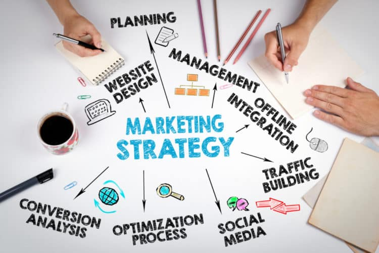Internet-Marketing-Strategies-2020