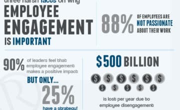 Employee Social Engagement Benefits